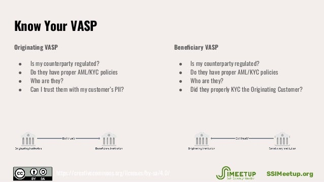 Originating VASP ● Is my counterparty regulated? ● Do they have proper AML/KYC policies ● Who are they? ● Can I trust them...