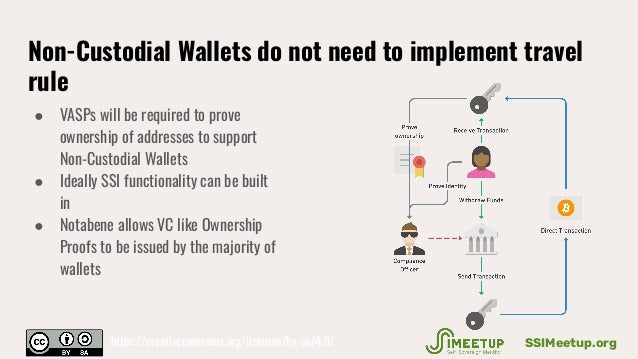 Non-Custodial Wallets do not need to implement travel rule ● VASPs will be required to prove ownership of addresses to sup...