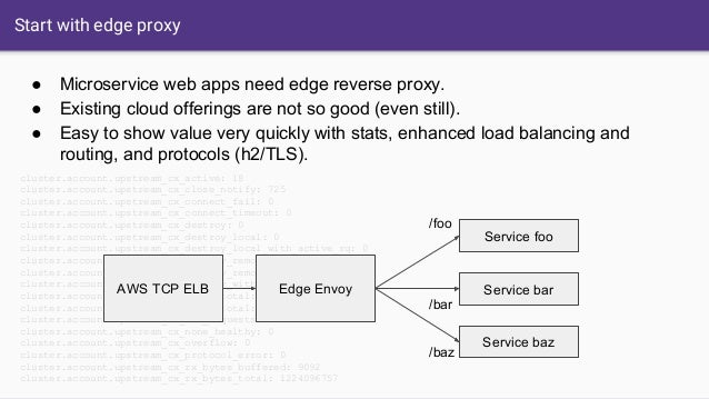 2017 Microservices Practitioner Virtual Summit: The Mechanics of Depl…