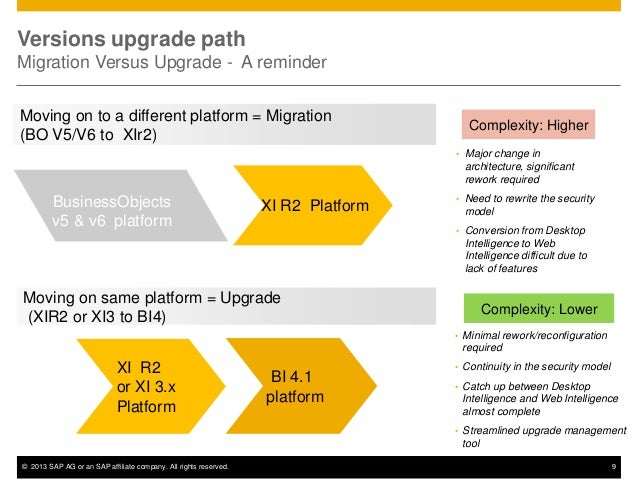 sap bobj bi 4 1 upgrade webcast series 7 upgrade process moving f rh slideshare net