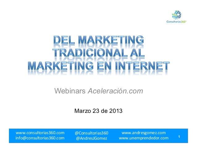 Webinars Aceleración.com                               Marzo 23 de 2013www.consultorias360.com     @Consultorias360   ...