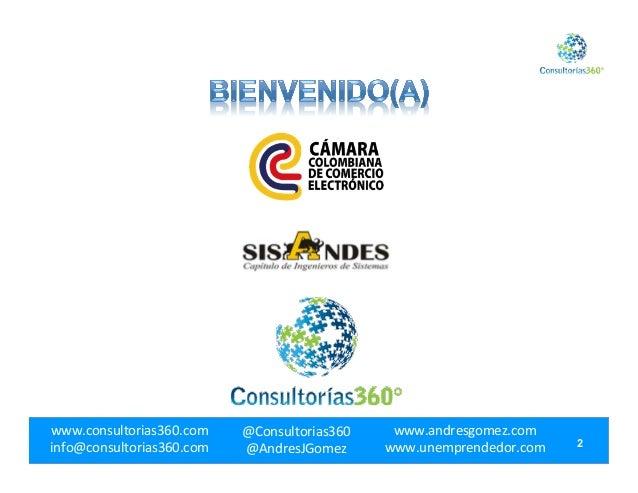 Webinar Aceleración.com - Del Marketing Tradicional al Marketing de Internet Slide 2