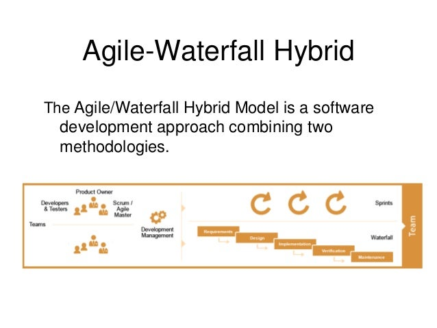 Software development with agile waterfall hybrid method for What is agile and waterfall