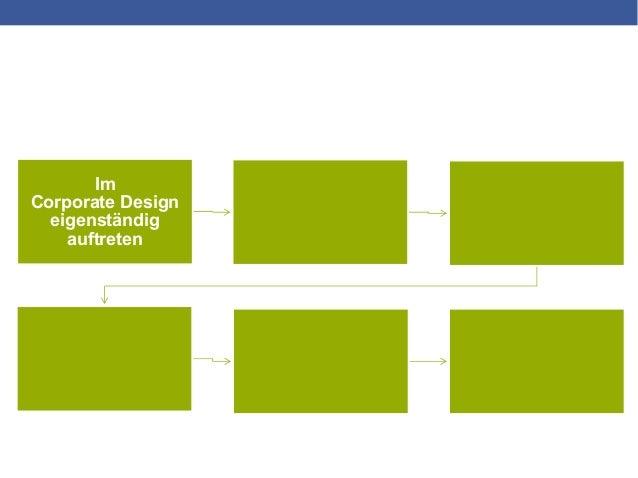 "Webinar Anbieter ""edudip"": 6 Gründe für ""business"" Slide 3"