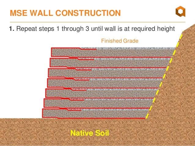 Mse Wall Design mse walls & geosynthetics - design basics webinar april 2016