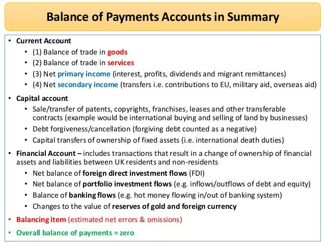 Revision Webinar Balance Of Payments