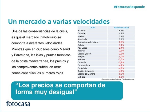5 Un mercado a varias velocidades #FotocasaResponde Una de las consecuencias de la crisis, es que el mercado inmobiliario ...