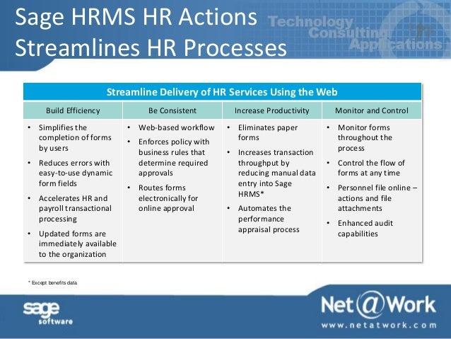 Benefits of Paperless HR