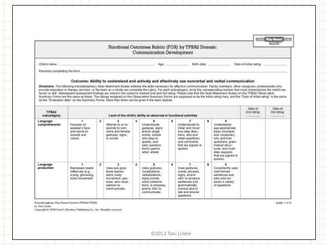 functional assessments and intervention strategies essay Find information on how to conduct a functional behavior assessment and create a behavior intervention plan to improve learning in special education.