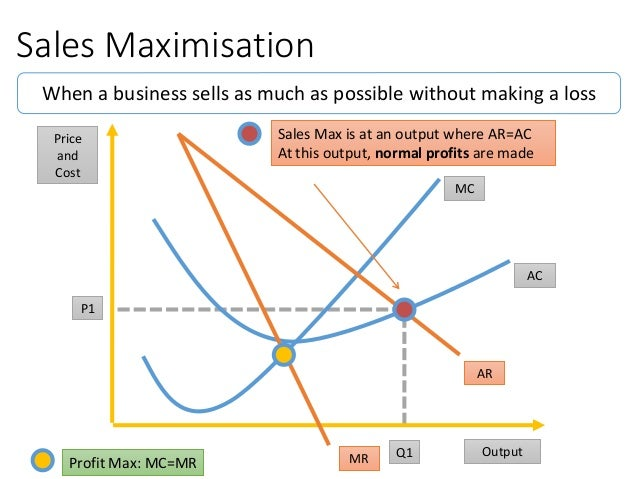 case study on sales maximisation Sales maximisation model of oligopoly is another important alternative to profit maximization model this has been propounded by wj baumol, an american economistsales maximisation was quite consistent with rationality assumption about business behaviour it may also be noted that sales .