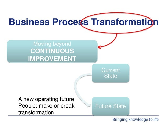 business as a transformation process Read how accenture operations and process transformation can help clients in product and service industries improve business performance.