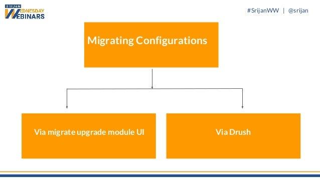 #SrijanWW   @srijan Migrating Configurations Via DrushVia migrate upgrade module UI