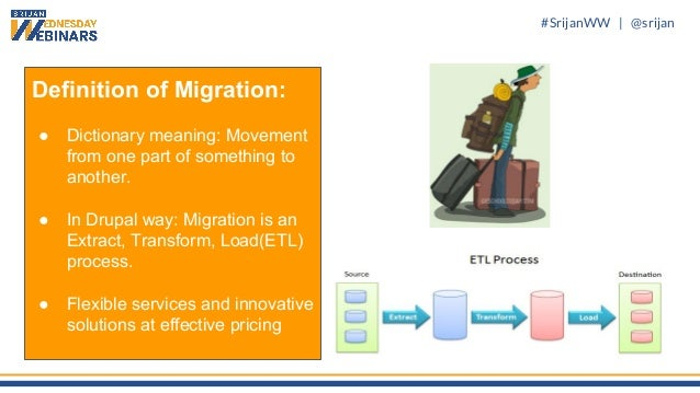 #SrijanWW   @srijan Definition of Migration: ● Dictionary meaning: Movement from one part of something to another. ● In Dr...