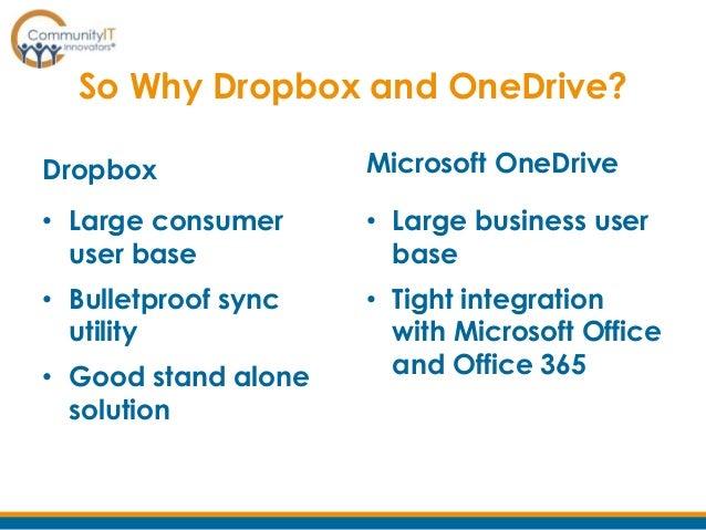 Community IT Webinar - Dropbox vs OneDrive