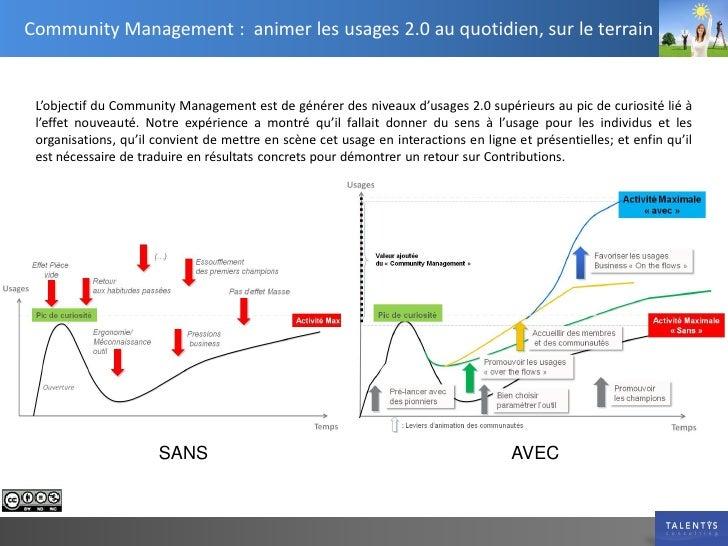 Community Management : animer les usages 2.0 au quotidien, sur le terrain    L'objectif du Community Management est de gén...