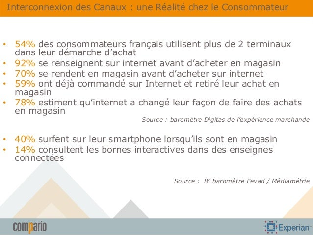 Interconnexion des Canaux : une Réalité chez le Consommateur  • 54% des consommateurs français utilisent plus de 2 termina...