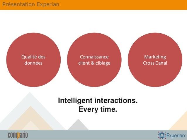 Présentation Experian  Qualité des données  Connaissance client & ciblage  Intelligent interactions. Every time.  Marketin...