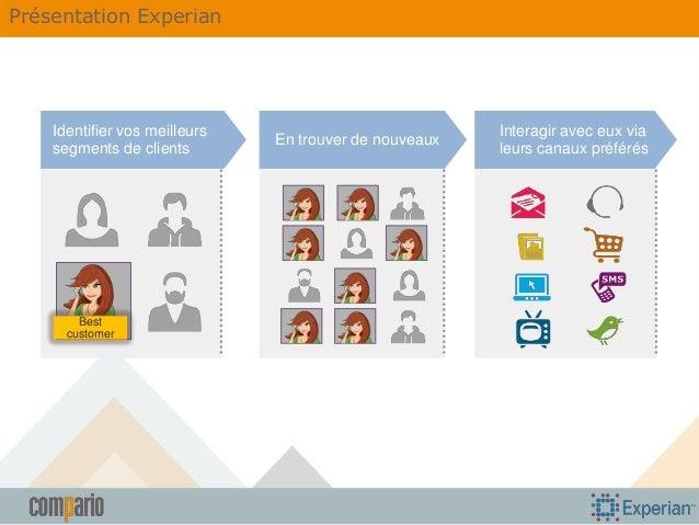 Présentation Experian  Identifier vos meilleurs segments de clients  Best customer  En trouver de nouveaux  Interagir avec...