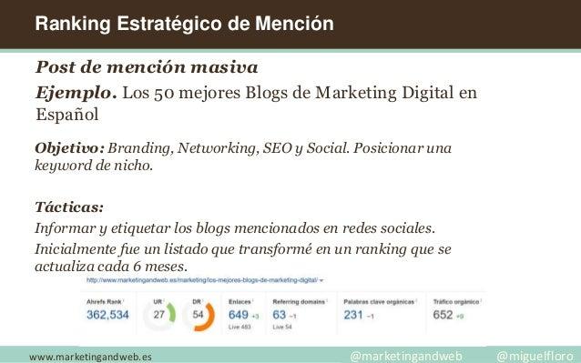 www.marketingandweb.es @marketingandweb @miguelfloro Post de mención masiva Ejemplo. Los 50 mejores Blogs de Marketing Dig...
