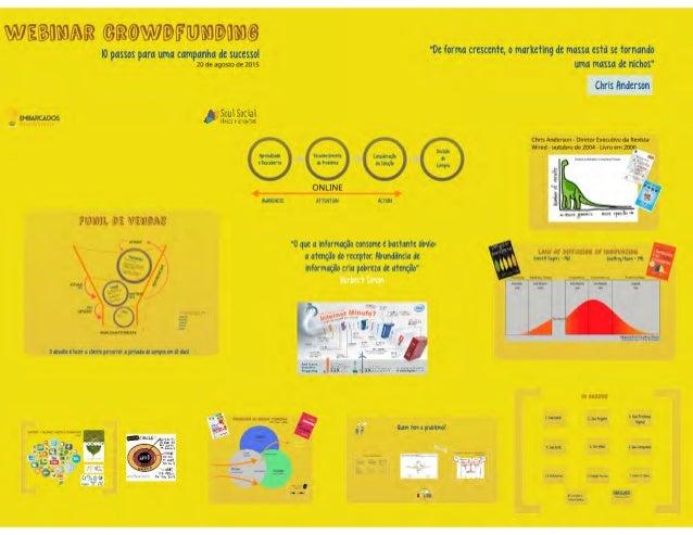 WEBMIAR @ÊWWIDFMMÍEUMÊ  10 passos para uma campanha de sucesso!   7 mannuoos  'FWUMJI  *VEM = _'     . mm  _ à)  emos'.  ,...