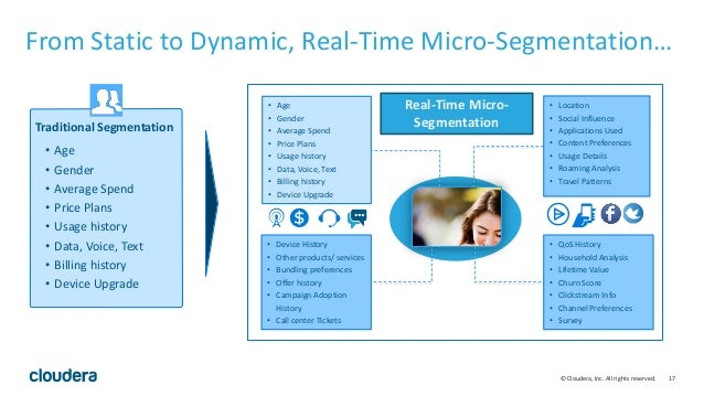 17© Cloudera, Inc. All rights reserved. From Static to Dynamic, Real-Time Micro-Segmentation… Traditional Segmentation • A...