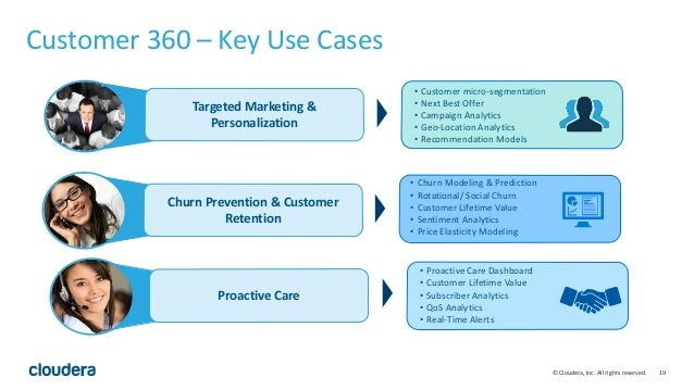19© Cloudera, Inc. All rights reserved. Customer 360 – Key Use Cases Churn Prevention & Customer Retention Targeted Market...