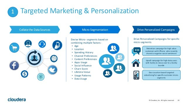 20© Cloudera, Inc. All rights reserved. Targeted Marketing & Personalization Collate the Data Sources Micro-Segmentation D...