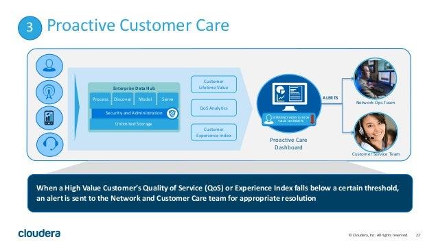 22© Cloudera, Inc. All rights reserved. Proactive Customer Care Proactive Care Dashboard Customer Service Team Big Data en...