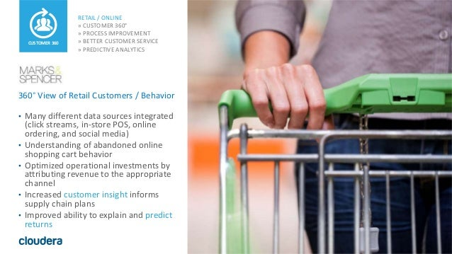 24© Cloudera, Inc. All rights reserved. 360° View of Retail Customers / Behavior • Many different data sources integrated ...