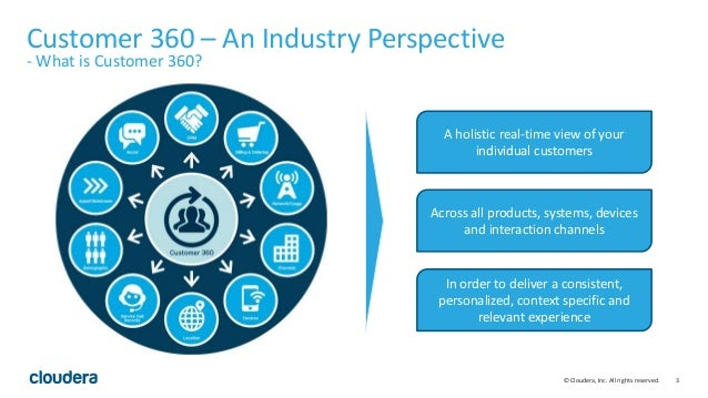 3© Cloudera, Inc. All rights reserved. Customer 360 – An Industry Perspective - What is Customer 360? A holistic real-time...