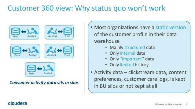7© Cloudera, Inc. All rights reserved. Consumer activity data sits in silos • Most organizations have a static version of ...