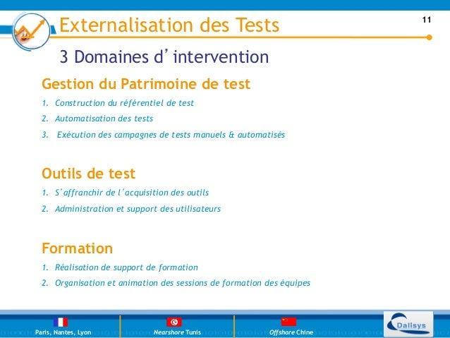 Externalisation des Tests                                          11        3 Domaines d'intervention  Gestion du Patrimo...
