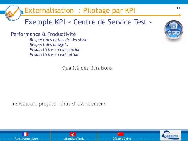 Externalisation : Pilotage par KPI                                               17         Exemple KPI «Centre de Servic...