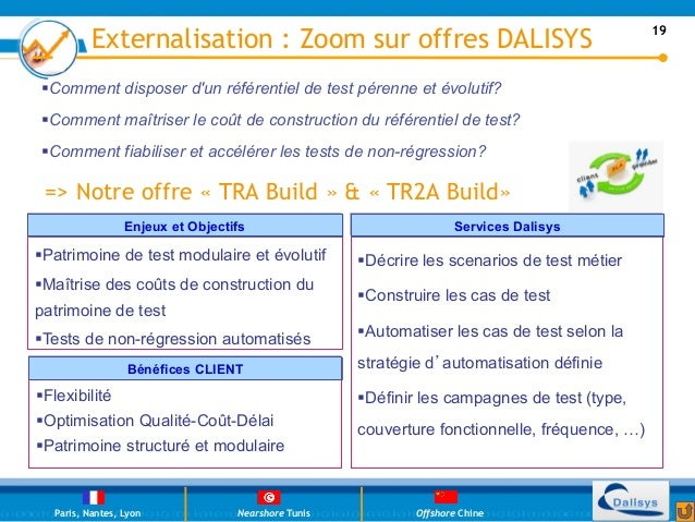 Externalisation : Zoom sur offres DALISYS                                           19 §Comment disposer dun référentiel...
