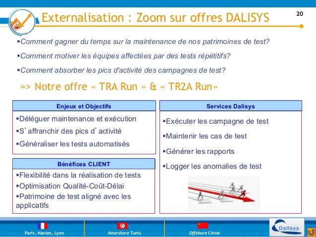 Externalisation : Zoom sur offres DALISYS                                    20§Comment gagner du temps sur la maintenan...