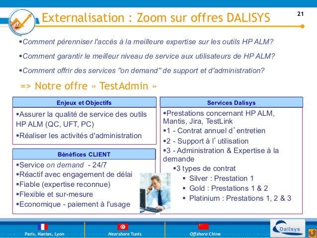 Externalisation : Zoom sur offres DALISYS                                                  21 §Comment pérenniser laccès...