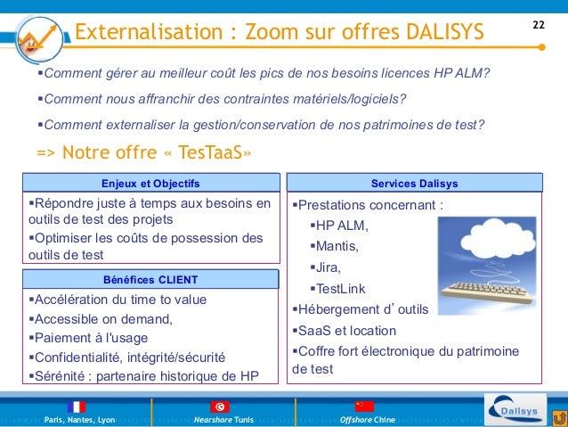 Externalisation : Zoom sur offres DALISYS                                             22 §Comment gérer au meilleur coût...
