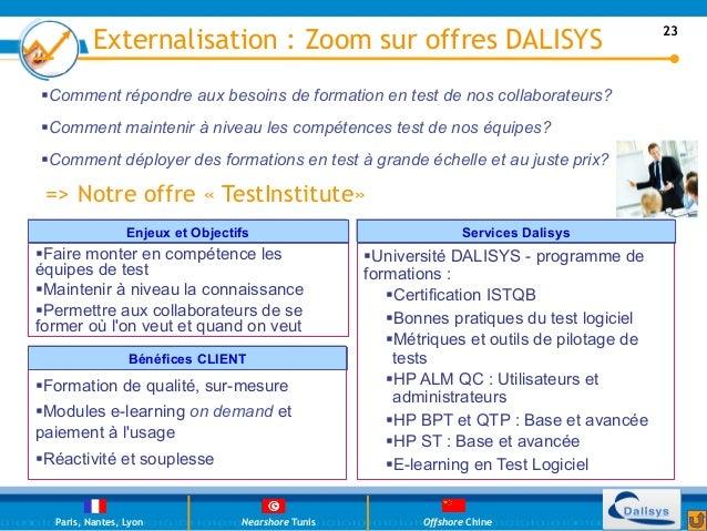Externalisation : Zoom sur offres DALISYS                                             23§Comment répondre aux besoins de...