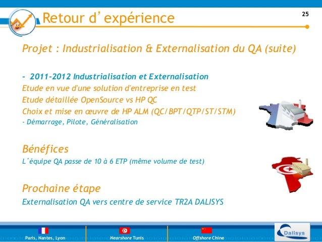 Retour d'expérience                                       25Projet : Industrialisation & Externalisation du QA (suite)- 20...