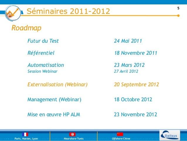 5         Séminaires 2011-2012Roadmap          Futur du Test                        24 Mai 2011          Référentiel     ...