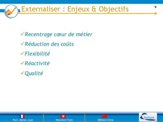 Externaliser : Enjeux & Objectifs                  9       üRecentrage cœur de métier       üRéduction des coûts      ...