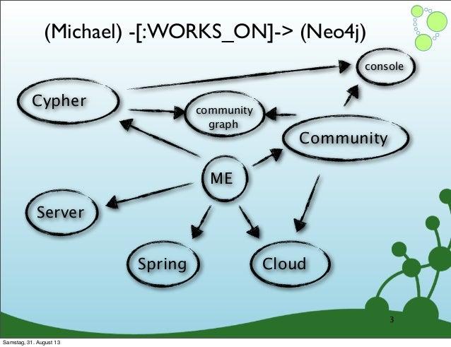 Data Modeling with Neo4j Slide 3