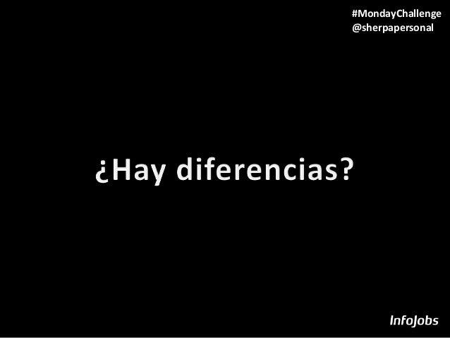 #MondayChallenge @sherpapersonal