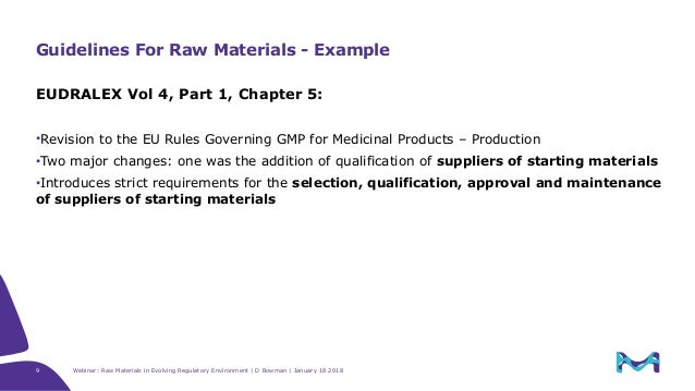 Identifying Appropriate-Quality Pharmaceutical Raw Materials