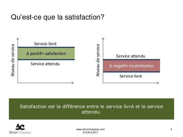 Qu'est-ce que la satisfaction?                           Service livré                                                    ...