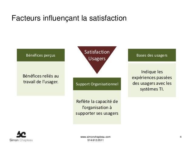 Facteurs influençant la satisfaction                              Satisfaction    Bénéfices perçus                        ...