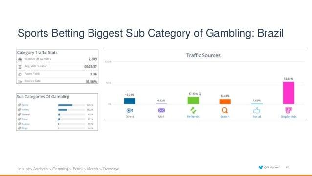 Brazil gambling industry internet gambling court