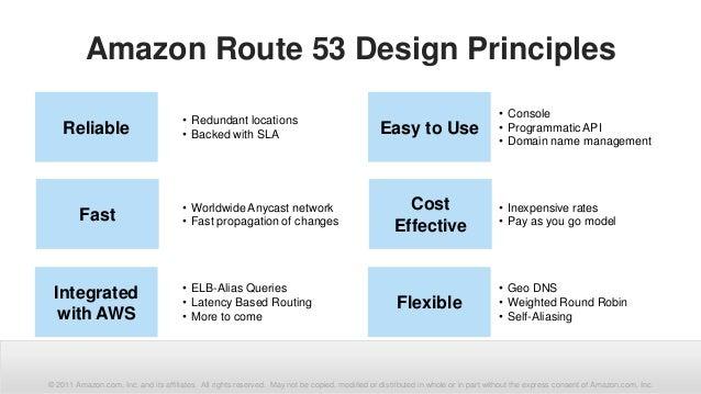 Amazon Route 53 - Webinar Presentation 9 16 2015