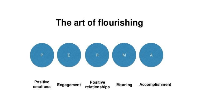 P E R M A Positive emotions Engagement Positive relationships Meaning Accomplishment The art of flourishing
