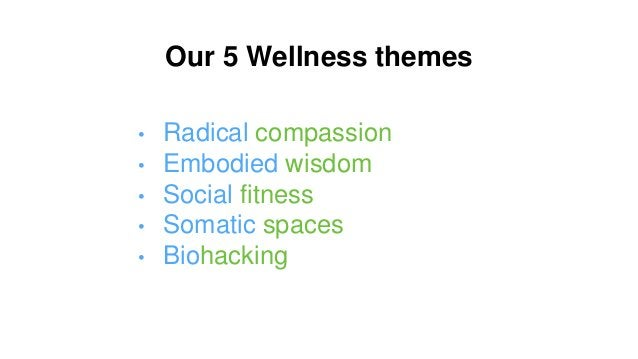 Our 5 Wellness themes • Radical compassion • Embodied wisdom • Social fitness • Somatic spaces • Biohacking